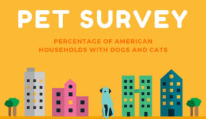 Pet Survey Rexburg